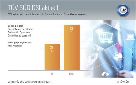 grafik-dsi-aktuell-apr15-300dpi